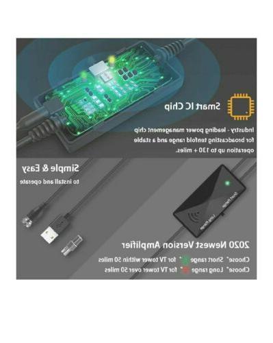 2020 Newest Oliomp Antenna Digital TV Indoor, HDTV Amplifier